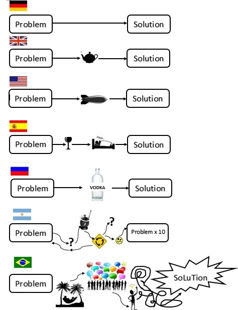 International-Problem-Solving-Technics.jpg